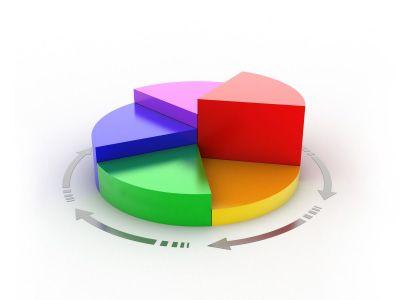 企业网站建设之多屏幕营销型网站的结合