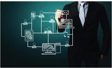 企业网络营销必学的几种方法
