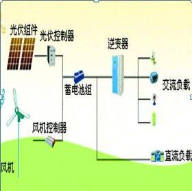 WSN-XT3400 智能微电网实训系统