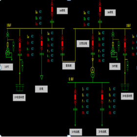 WSN-MCS 计算机监控系统