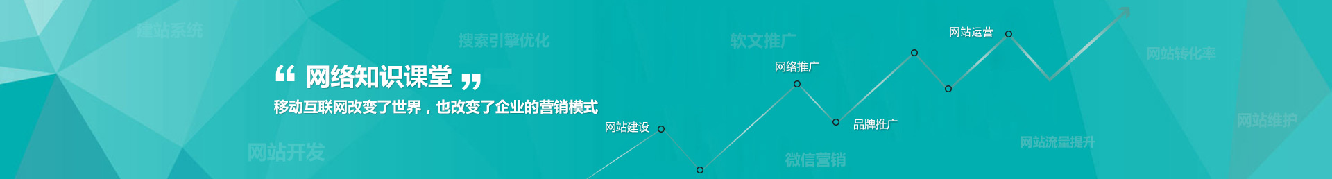 网商课堂_智企云网络商学院