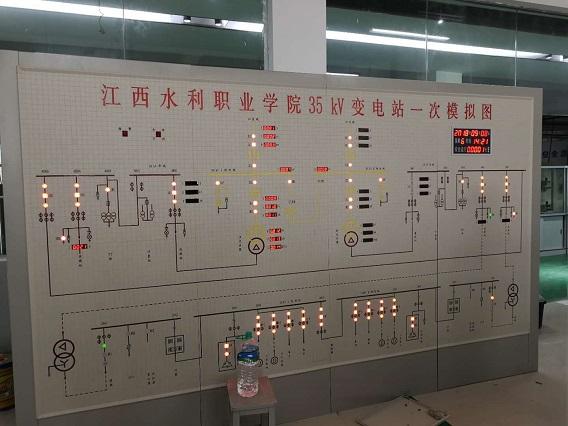 水電站、供配電自動化系統(江西水利職業技術學院)