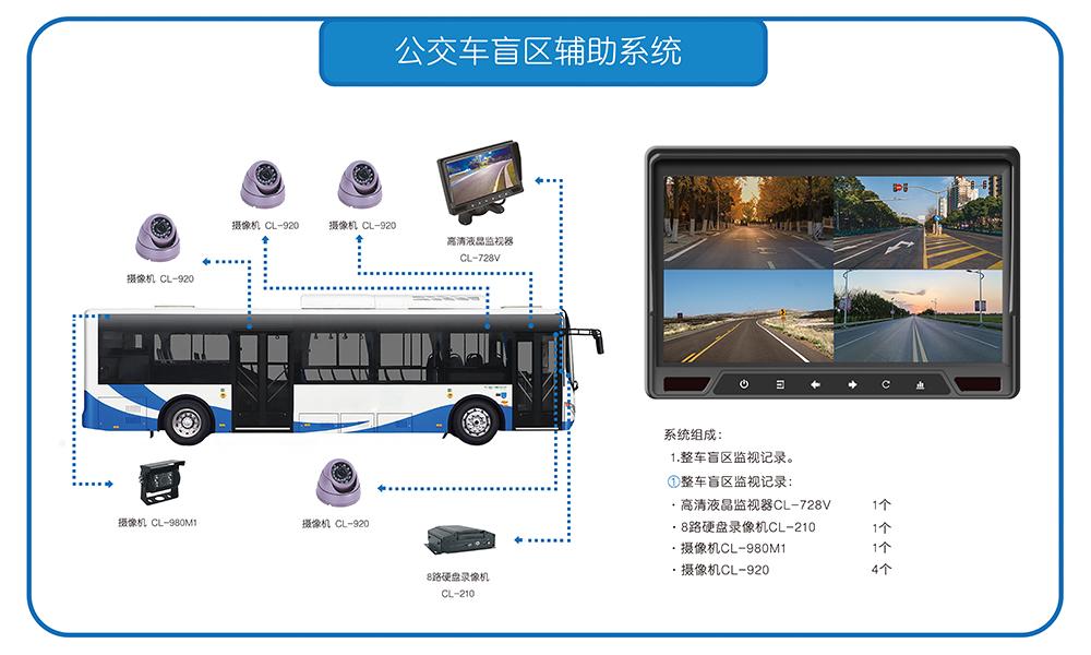 公交車解決方案