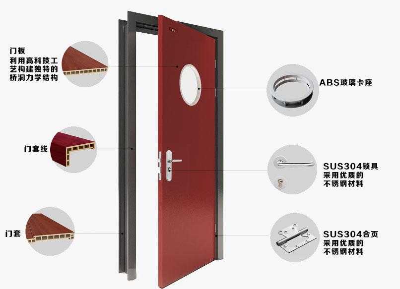 室内套装门防潮怎样做?