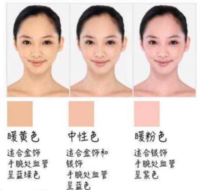湖南化妆培训学校手把手教你粉底选色,避免你撞到雷区!