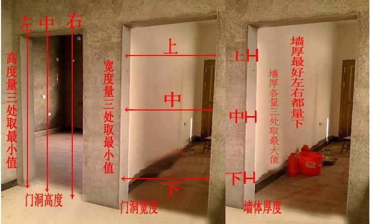 新房装修, 您的室内门门洞大小预留对了吗?