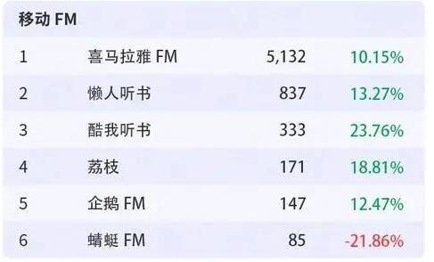 长沙APP公司整理:2020年2月APP排行榜重磅公布