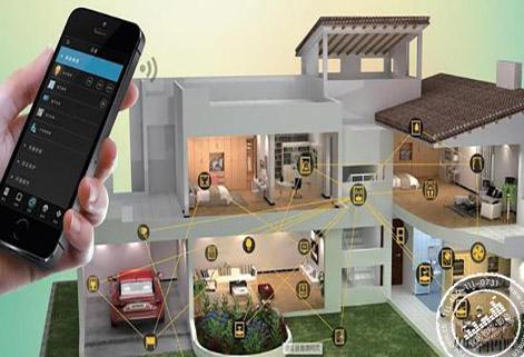 全屋智能家居设计方案